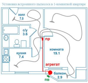 shema-razmescheniya-vstroennogo-pyilesosa-v-odnokomnatnoy-kvartire-foto